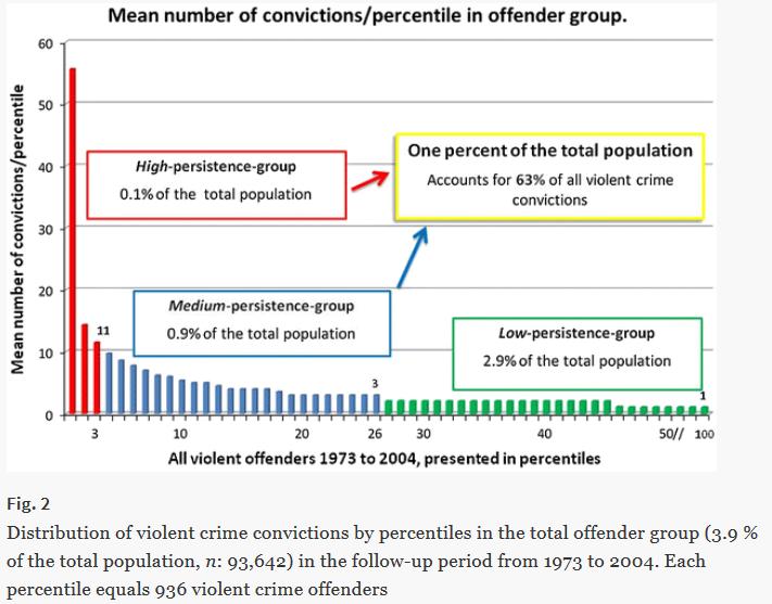 sweden-crime