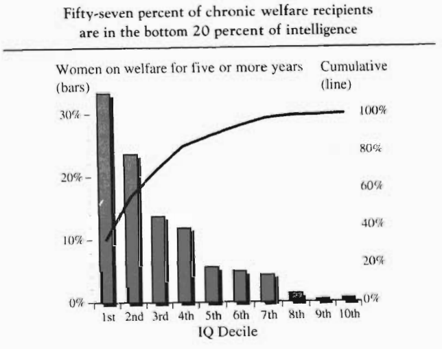 chronic_welfare