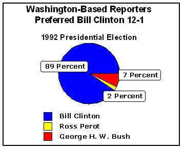 bill-vs-bush