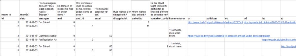 demo_database