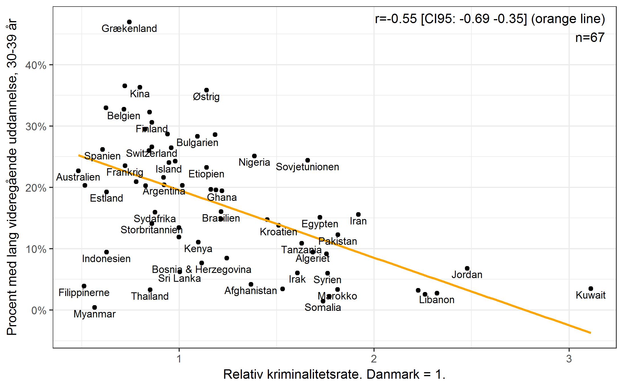 forventet levealder i etiopien