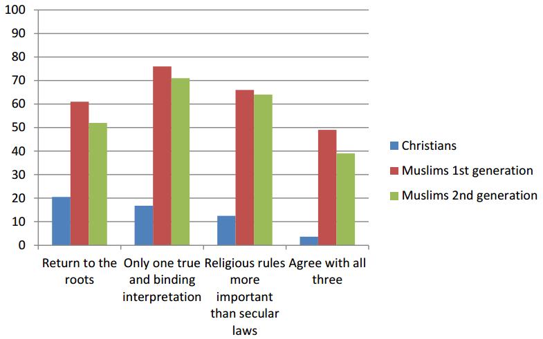 muslim opinion